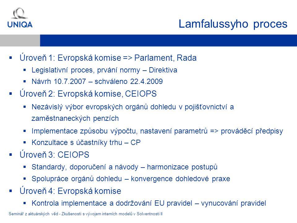 Lamfalussyho proces  Úroveň 1: Evropská komise => Parlament, Rada  Legislativní proces, prvání normy – Direktiva  Návrh 10.7.2007 – schváleno 22.4.2009  Úroveň 2: Evropská komise, CEIOPS  Nezávislý výbor evropských orgánů dohledu v pojišťovnictví a zaměstnaneckých penzích  Implementace způsobu výpočtu, nastavení parametrů => prováděcí předpisy  Konzultace s účastníky trhu – CP  Úroveň 3: CEIOPS  Standardy, doporučení a návody – harmonizace postupů  Spolupráce orgánů dohledu – konvergence dohledové praxe  Úroveň 4: Evropská komise  Kontrola implementace a dodržování EU pravidel – vynucování pravidel Seminář z aktuárských věd - Zkušenosti s vývojem interních modelů v Solventnosti II