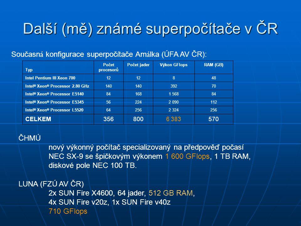 Další (mě) známé superpočítače v ČR Současn á konfigurace superpoč í tače Am á lka (ÚFA AV ČR): Typ Počet procesorů Počet jaderVýkon GFlopsRAM (GB) Intel Pentium III Xeon 70012 848 Intel ® Xeon ® Processor 2.80 GHz140 39270 Intel ® Xeon ® Processor E5140841681 56884 Intel ® Xeon ® Processor E5345562242 090112 Intel ® Xeon ® Processor L5520642562 324256 CELKEM3568006 383570 ČHMÚ nový výkonný počítač specializovaný na předpověď počasí NEC SX-9 se špičkovým výkonem 1 600 GFlops, 1 TB RAM, diskové pole NEC 100 TB.
