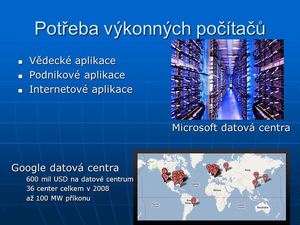 Potřeba výkonných počítačů Vědecké aplikace Vědecké aplikace Podnikové aplikace Podnikové aplikace Internetové aplikace Internetové aplikace Google datová centra 600 mil USD na datové centrum 36 center celkem v 2008 až 100 MW příkonu Microsoft datová centra