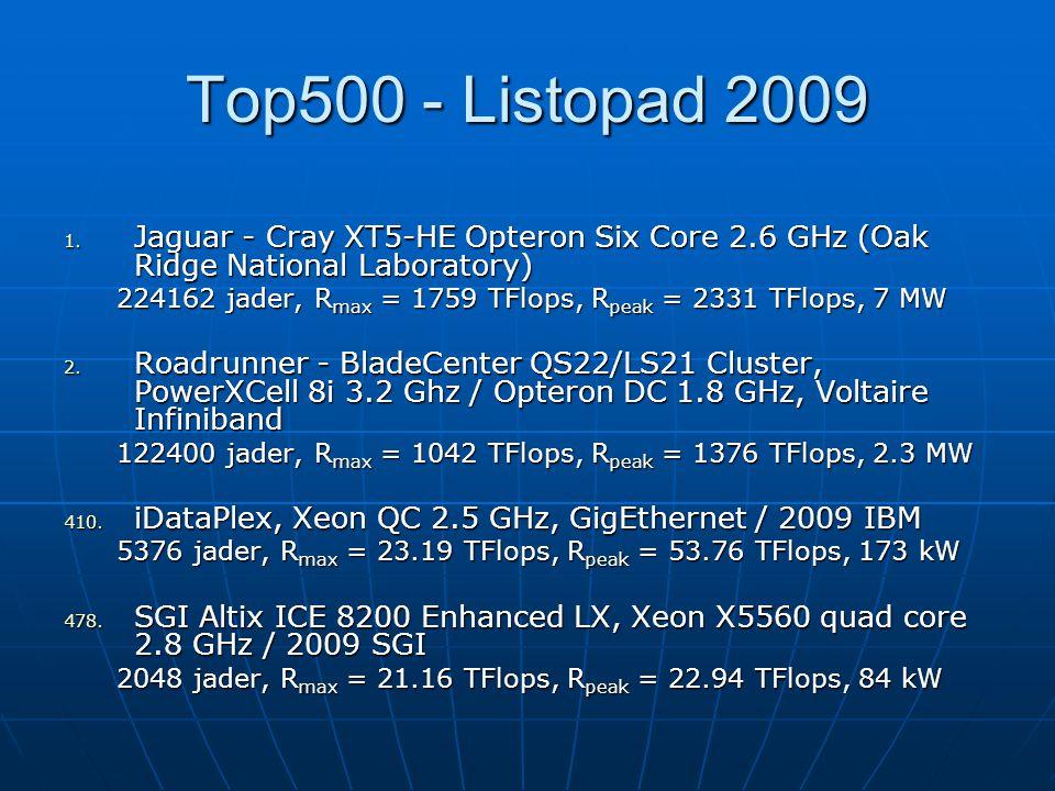 Top500 - Listopad 2009 1.