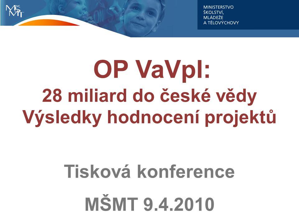 OP VaVpI: 28 miliard do české vědy Výsledky hodnocení projektů Tisková konference MŠMT 9.4.2010