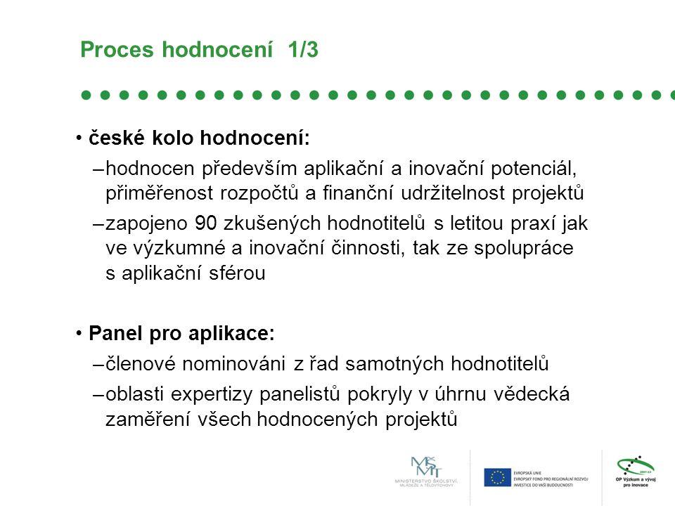 Proces hodnocení 1/3 české kolo hodnocení: –hodnocen především aplikační a inovační potenciál, přiměřenost rozpočtů a finanční udržitelnost projektů –zapojeno 90 zkušených hodnotitelů s letitou praxí jak ve výzkumné a inovační činnosti, tak ze spolupráce s aplikační sférou Panel pro aplikace: –členové nominováni z řad samotných hodnotitelů –oblasti expertizy panelistů pokryly v úhrnu vědecká zaměření všech hodnocených projektů