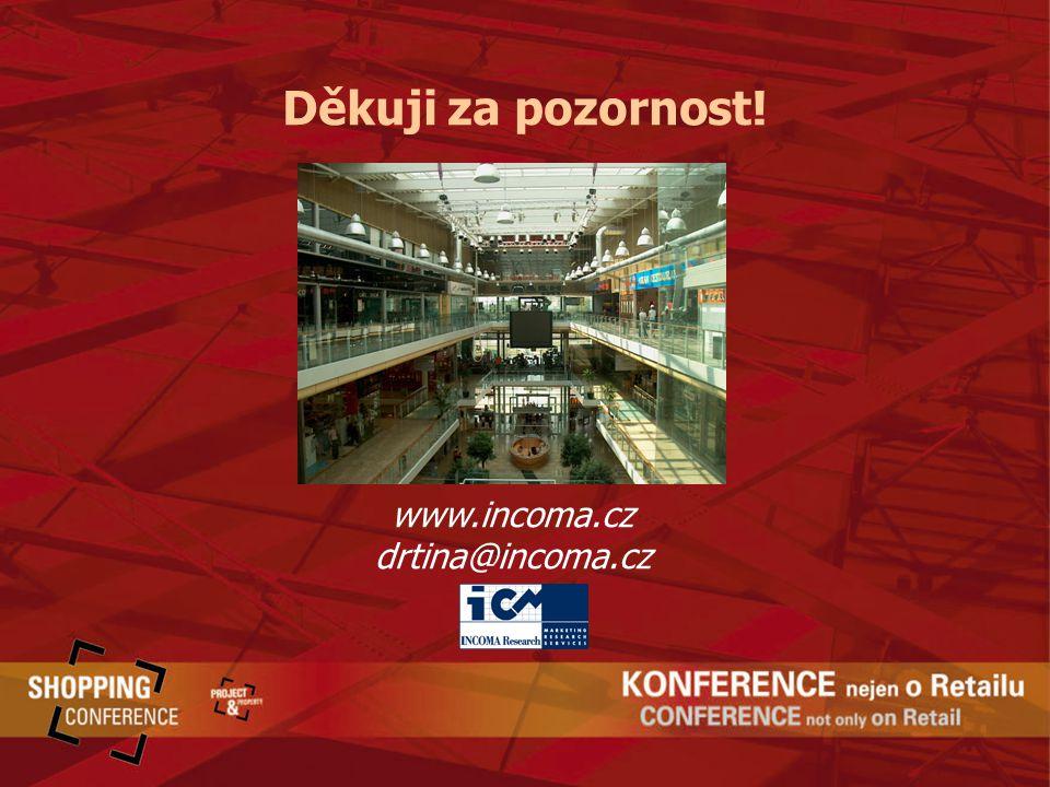 www.incoma.cz drtina@incoma.cz Děkuji za pozornost!