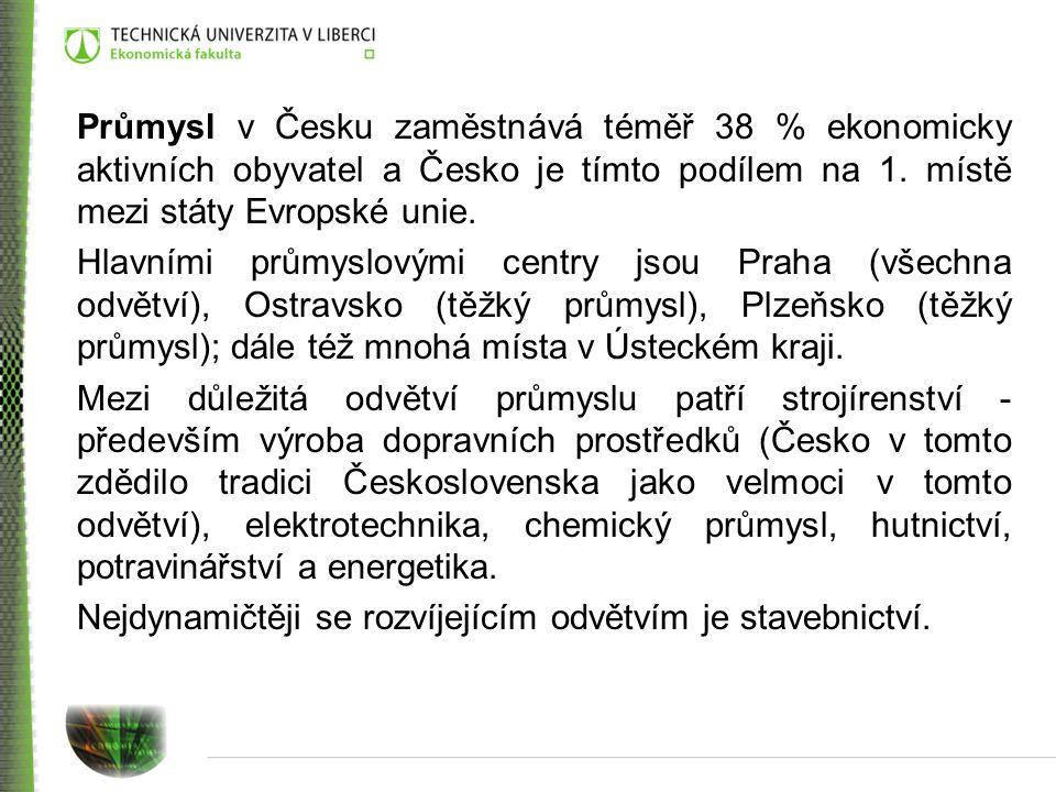 Průmysl v Česku zaměstnává téměř 38 % ekonomicky aktivních obyvatel a Česko je tímto podílem na 1.