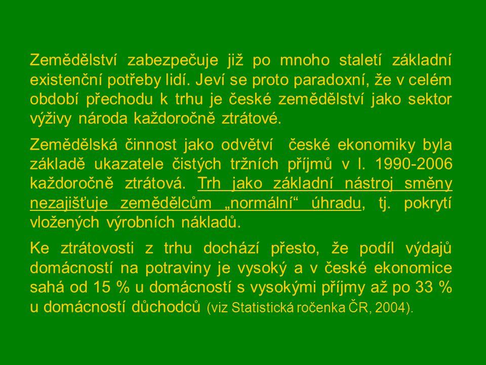 Trh neuhrazuje výrobní náklady zemědělských výrobců Ve struktuře příjmů českých zemědělců tvořily v r.