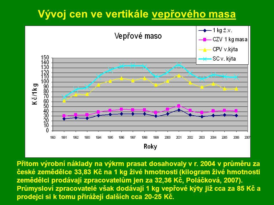 Nástroje a doporučení k ekvivalentnějšímu postavení zemědělských prvovýrobců v potravinových vertikálách Možnost zapojení českých zem.