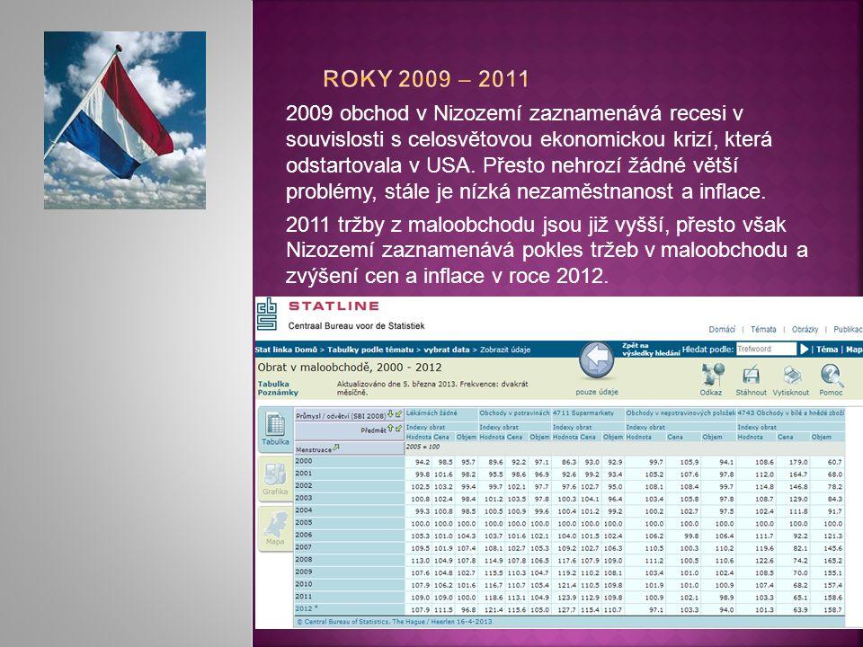 2009 obchod v Nizozemí zaznamenává recesi v souvislosti s celosvětovou ekonomickou krizí, která odstartovala v USA. Přesto nehrozí žádné větší problém