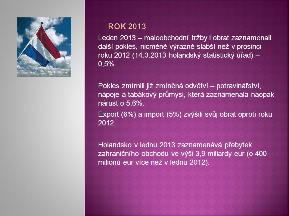 Leden 2013 – maloobchodní tržby i obrat zaznamenali další pokles, nicméně výrazně slabší než v prosinci roku 2012 (14.3.2013 holandský statistický úřa