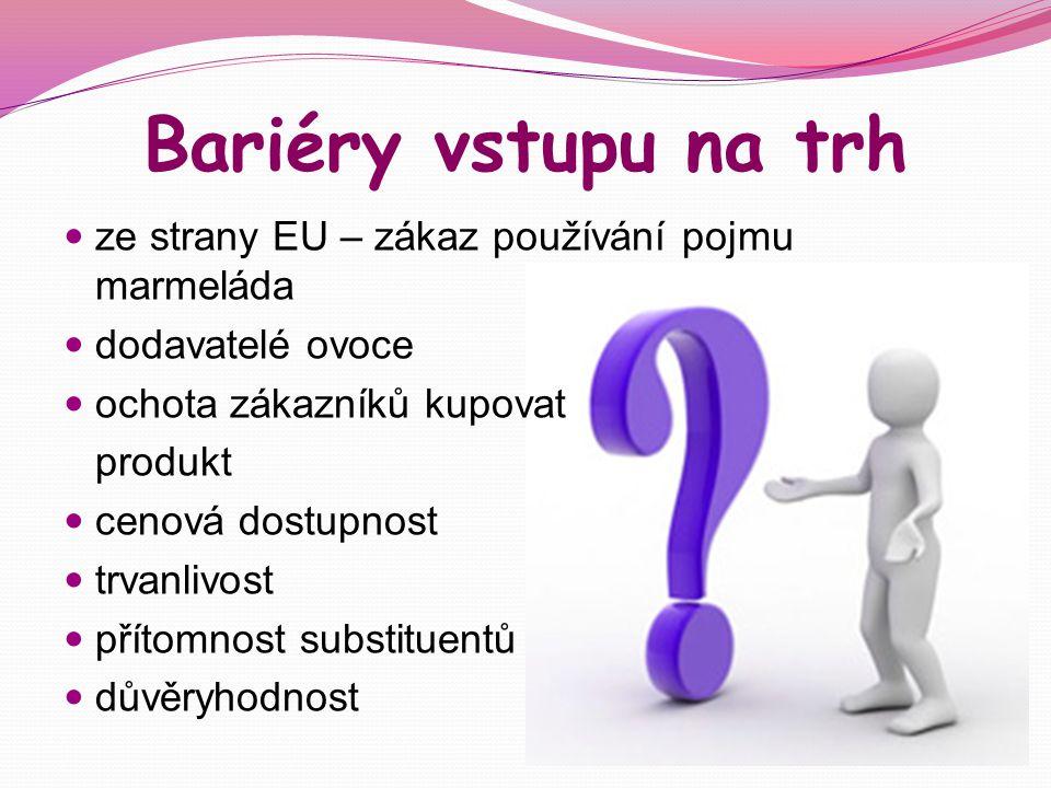 Bariéry vstupu na trh ze strany EU – zákaz používání pojmu marmeláda dodavatelé ovoce ochota zákazníků kupovat produkt cenová dostupnost trvanlivost p