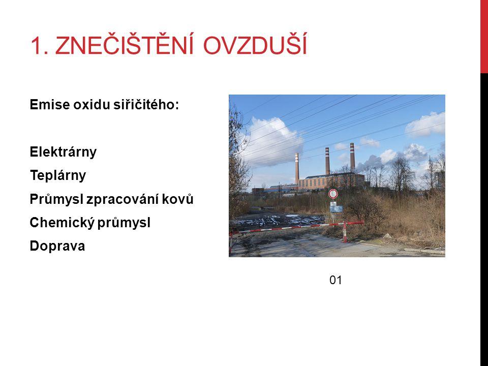 1. ZNEČIŠTĚNÍ OVZDUŠÍ Emise oxidu siřičitého: Elektrárny Teplárny Průmysl zpracování kovů Chemický průmysl Doprava 01