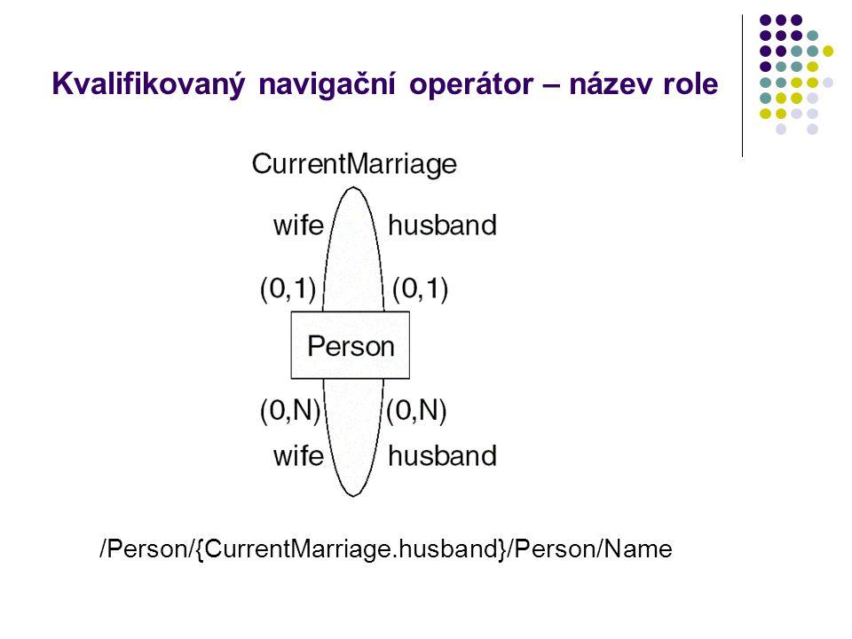Kvalifikovaný navigační operátor – název role /Person/{CurrentMarriage.husband}/Person/Name