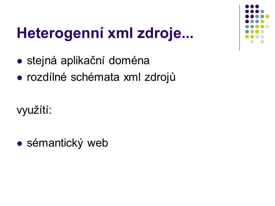 Heterogenní xml zdroje... stejná aplikační doména rozdílné schémata xml zdrojů využítí: sémantický web