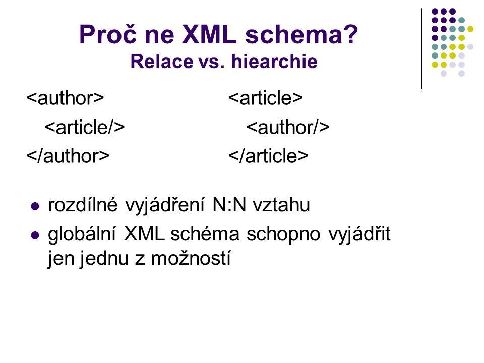 Proč ne XML schema? Relace vs. hiearchie rozdílné vyjádření N:N vztahu globální XML schéma schopno vyjádřit jen jednu z možností