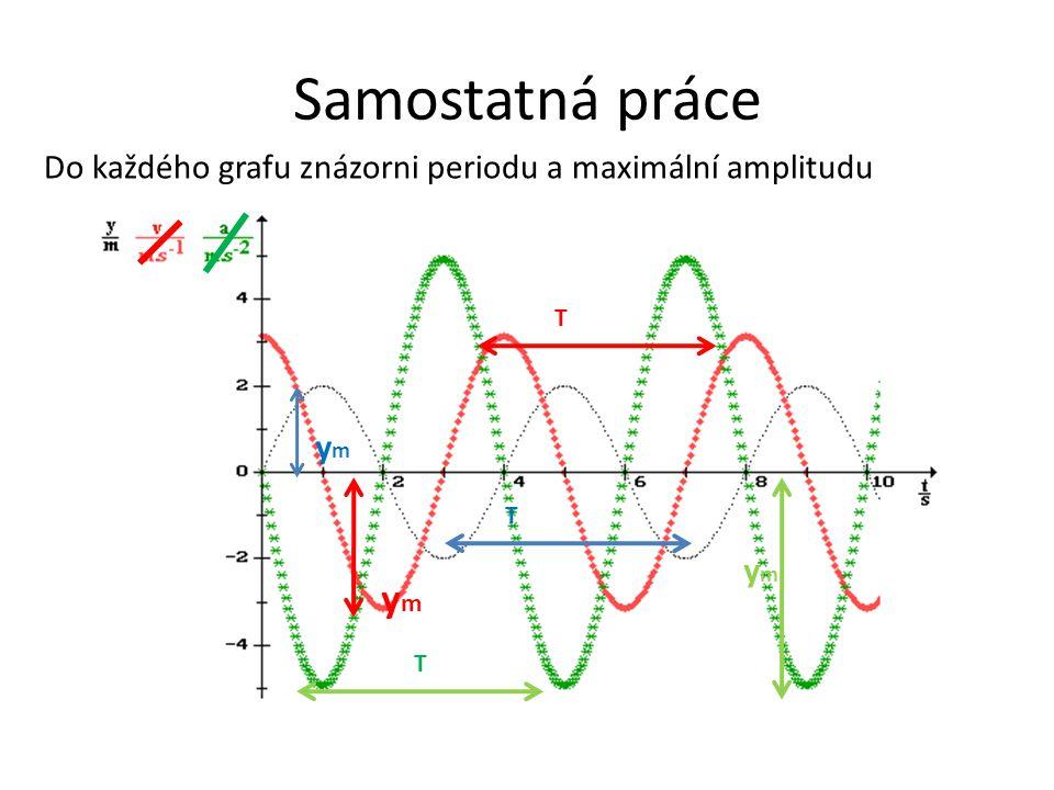 Samostatná práce Jakou hodnotu mají maximální y, y 1,y 2 y = 3 m y 1 = 1,5 m y 2 = 1,5 m