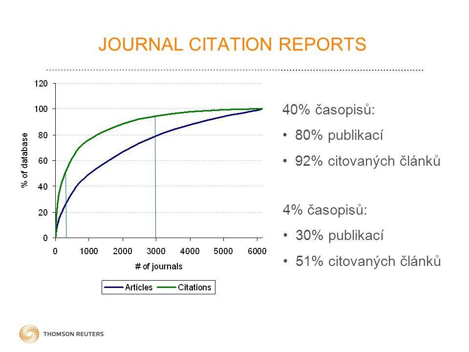 JOURNAL CITATION REPORTS 40% časopisů: 80% publikací 92% citovaných článků 4% časopisů: 30% publikací 51% citovaných článků