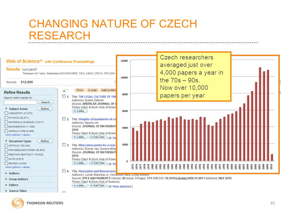 CHANGING NATURE OF CZECH RESEARCH 51 Czech researchers averaged just over 4,000 papers a year in the 70s – 90s.