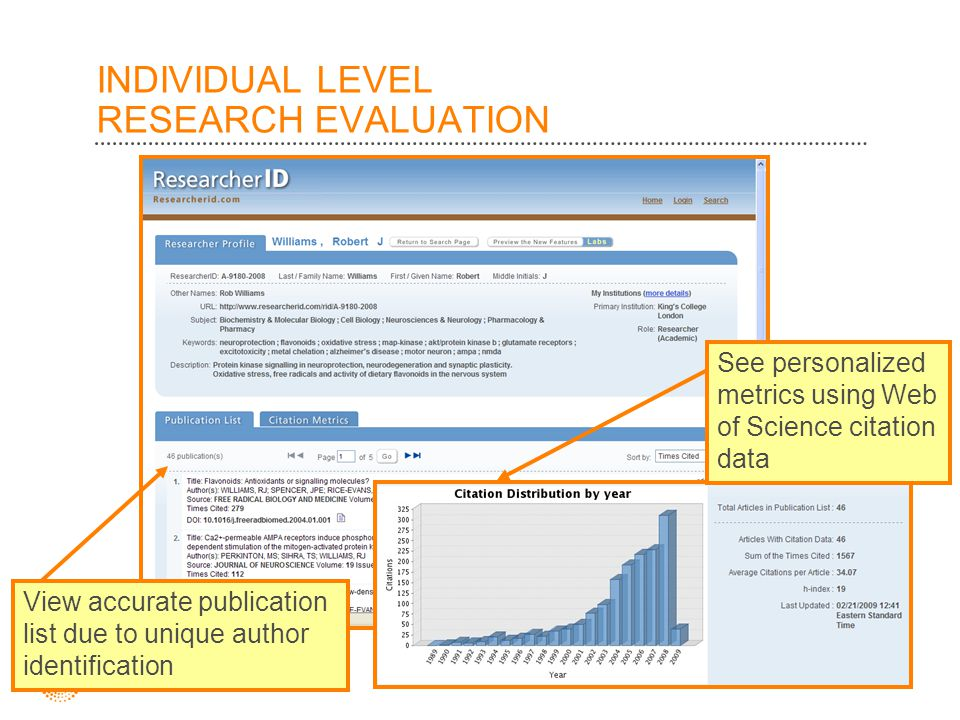 INDIVIDUAL LEVEL RESEARCH EVALUATION View accurate publication list due to unique author identification See personalized metrics using Web of Science citation data