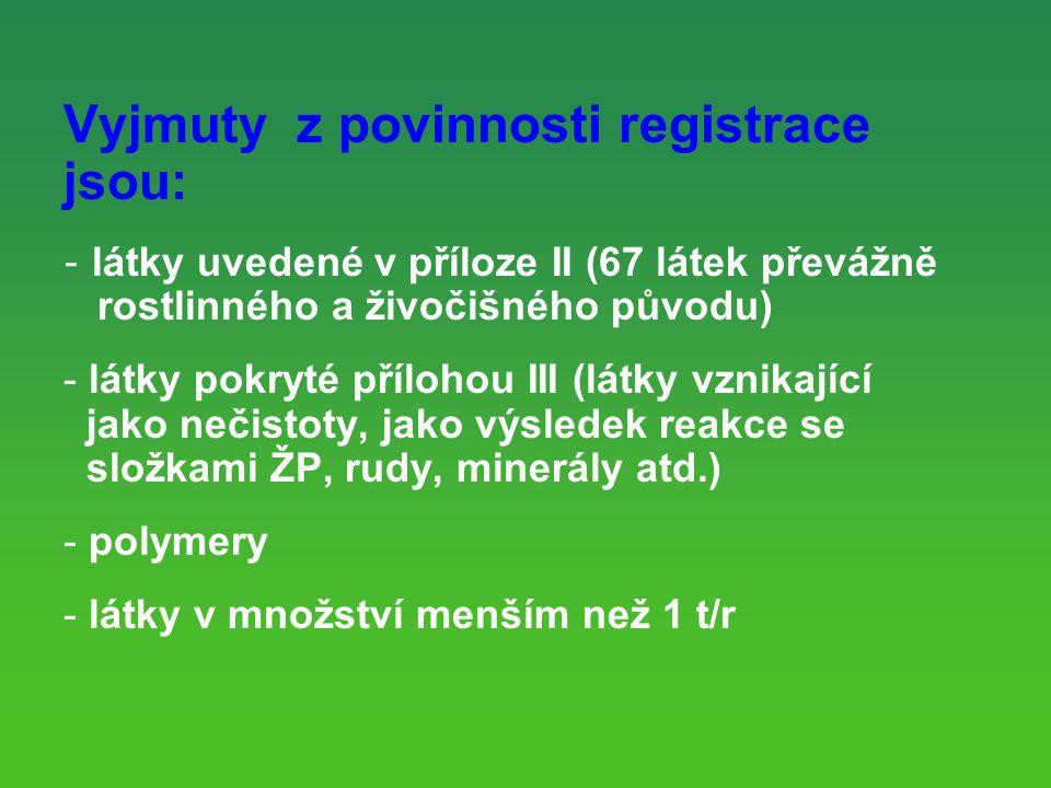 Vyjmuty z povinnosti registrace jsou: - látky uvedené v příloze II (67 látek převážně rostlinného a živočišného původu) - látky pokryté přílohou III (látky vznikající jako nečistoty, jako výsledek reakce se složkami ŽP, rudy, minerály atd.) - polymery - látky v množství menším než 1 t/r