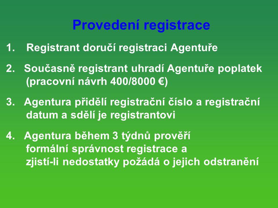 Provedení registrace 1.Registrant doručí registraci Agentuře 2.