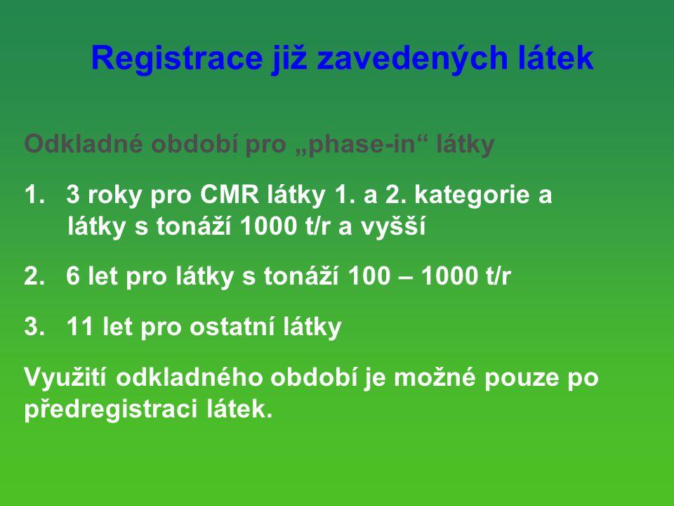 """Registrace již zavedených látek Odkladné období pro """"phase-in látky 1."""
