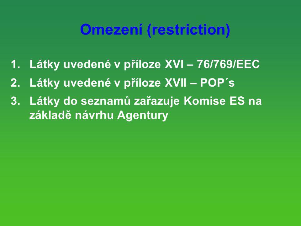 Omezení (restriction) 1.Látky uvedené v příloze XVI – 76/769/EEC 2.Látky uvedené v příloze XVII – POP´s 3.Látky do seznamů zařazuje Komise ES na základě návrhu Agentury