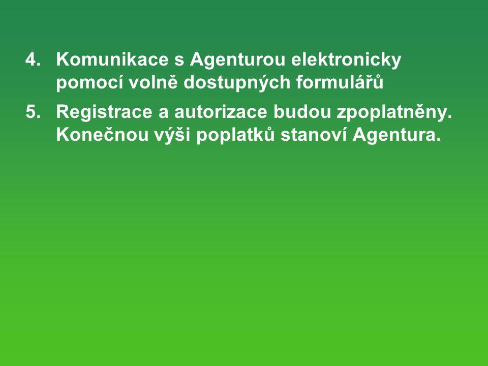 4.Komunikace s Agenturou elektronicky pomocí volně dostupných formulářů 5.