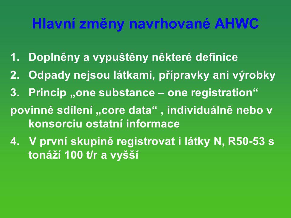 """Hlavní změny navrhované AHWC 1.Doplněny a vypuštěny některé definice 2.Odpady nejsou látkami, přípravky ani výrobky 3.Princip """"one substance – one registration povinné sdílení """"core data , individuálně nebo v konsorciu ostatní informace 4."""