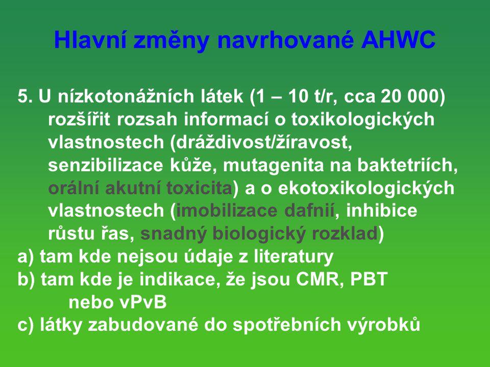 Hlavní změny navrhované AHWC 5.