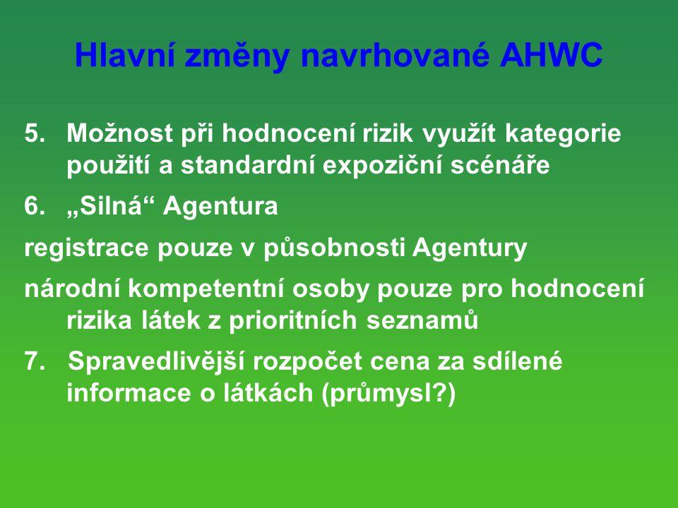 """Hlavní změny navrhované AHWC 5.Možnost při hodnocení rizik využít kategorie použití a standardní expoziční scénáře 6.""""Silná Agentura registrace pouze v působnosti Agentury národní kompetentní osoby pouze pro hodnocení rizika látek z prioritních seznamů 7."""