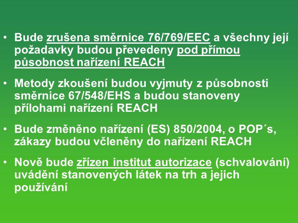 Bude zrušena směrnice 76/769/EEC a všechny její požadavky budou převedeny pod přímou působnost nařízení REACH Metody zkoušení budou vyjmuty z působnosti směrnice 67/548/EHS a budou stanoveny přílohami nařízení REACH Bude změněno nařízení (ES) 850/2004, o POP´s, zákazy budou včleněny do nařízení REACH Nově bude zřízen institut autorizace (schvalování) uvádění stanovených látek na trh a jejich používání