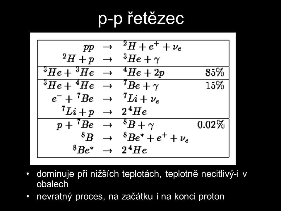 p-p řetězec dominuje při nižších teplotách, teplotně necitlivý-i v obalech nevratný proces, na začátku i na konci proton