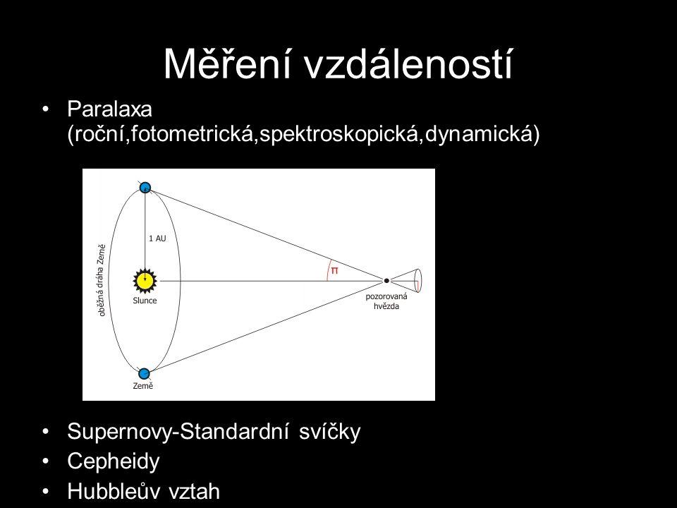 Paralaxa (roční,fotometrická,spektroskopická,dynamická) Supernovy-Standardní svíčky Cepheidy Hubbleův vztah Měření vzdáleností