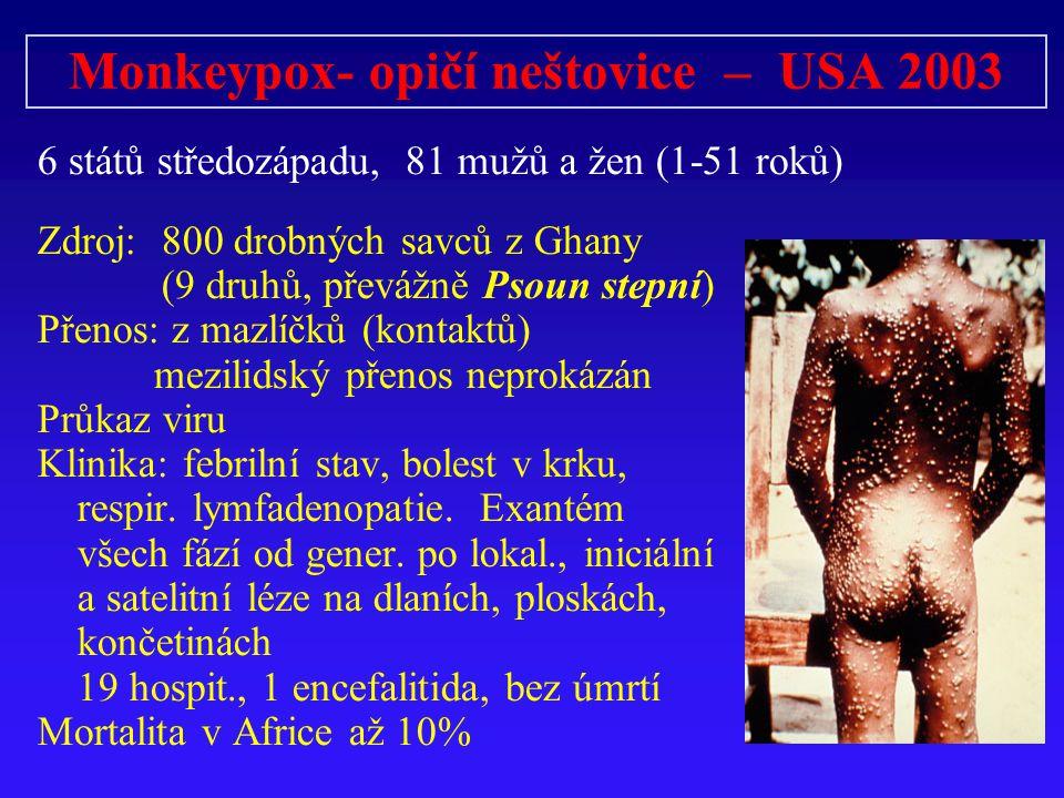 Monkeypox- opičí neštovice – USA 2003 Zdroj: 800 drobných savců z Ghany (9 druhů, převážně Psoun stepní) Přenos: z mazlíčků (kontaktů) mezilidský přen