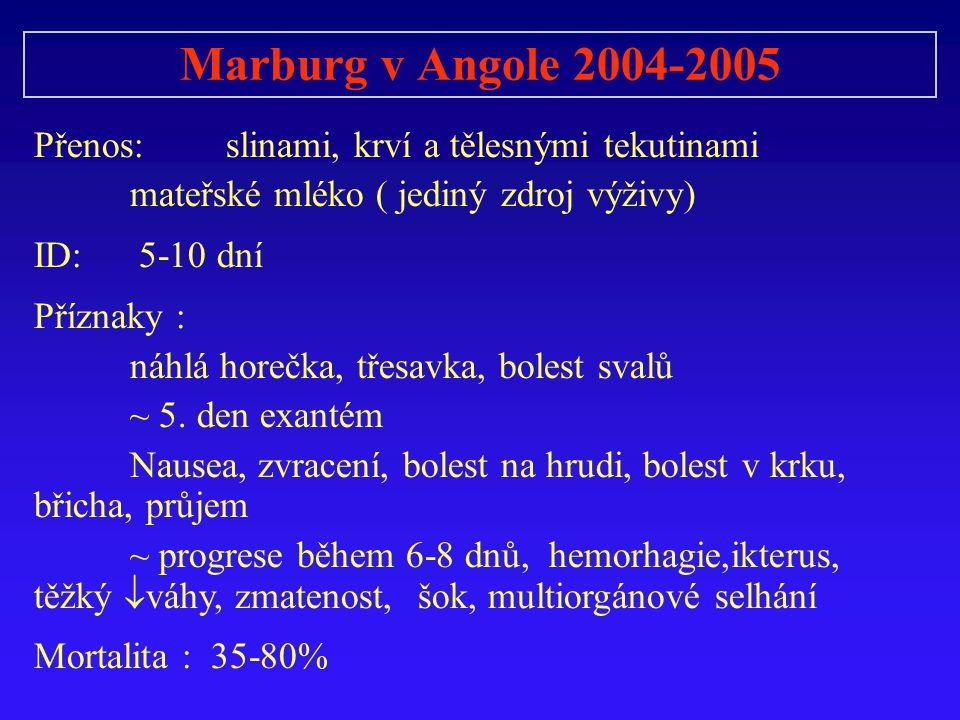 Marburg v Angole 2004-2005 Přenos: slinami, krví a tělesnými tekutinami mateřské mléko ( jediný zdroj výživy) ID: 5-10 dní Příznaky : náhlá horečka, třesavka, bolest svalů ~ 5.