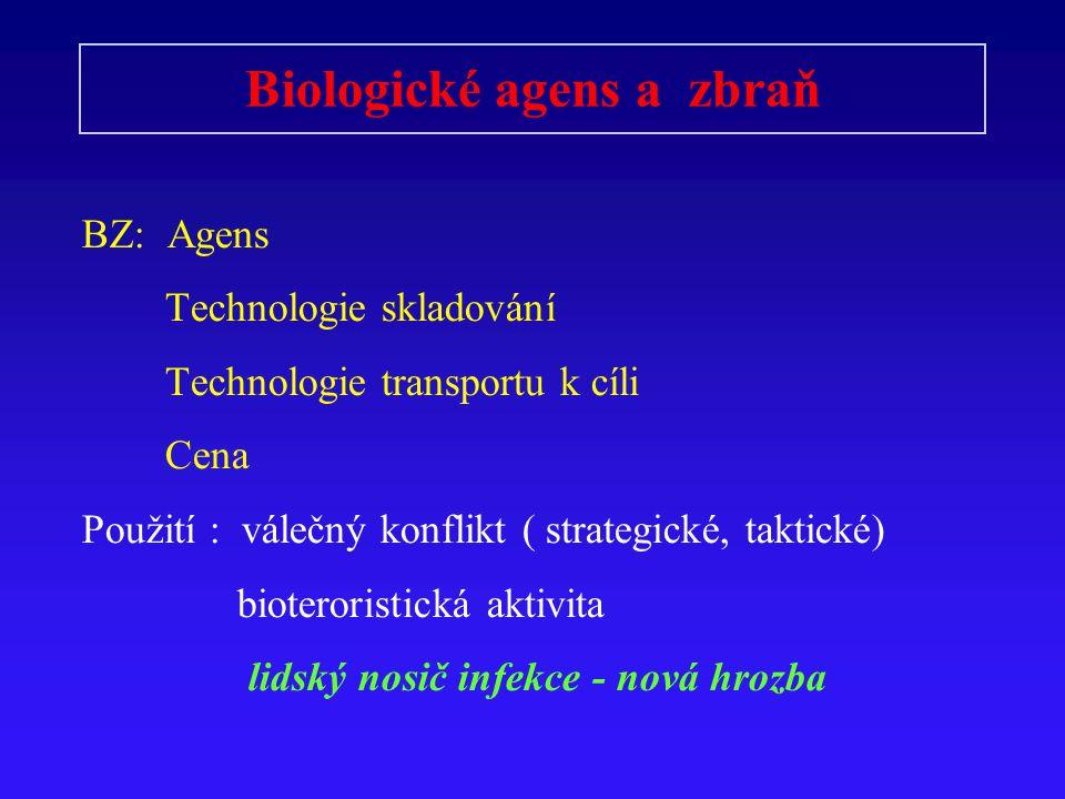 Biologické agens a zbraň BZ: Agens Technologie skladování Technologie transportu k cíli Cena Použití : válečný konflikt ( strategické, taktické) biote