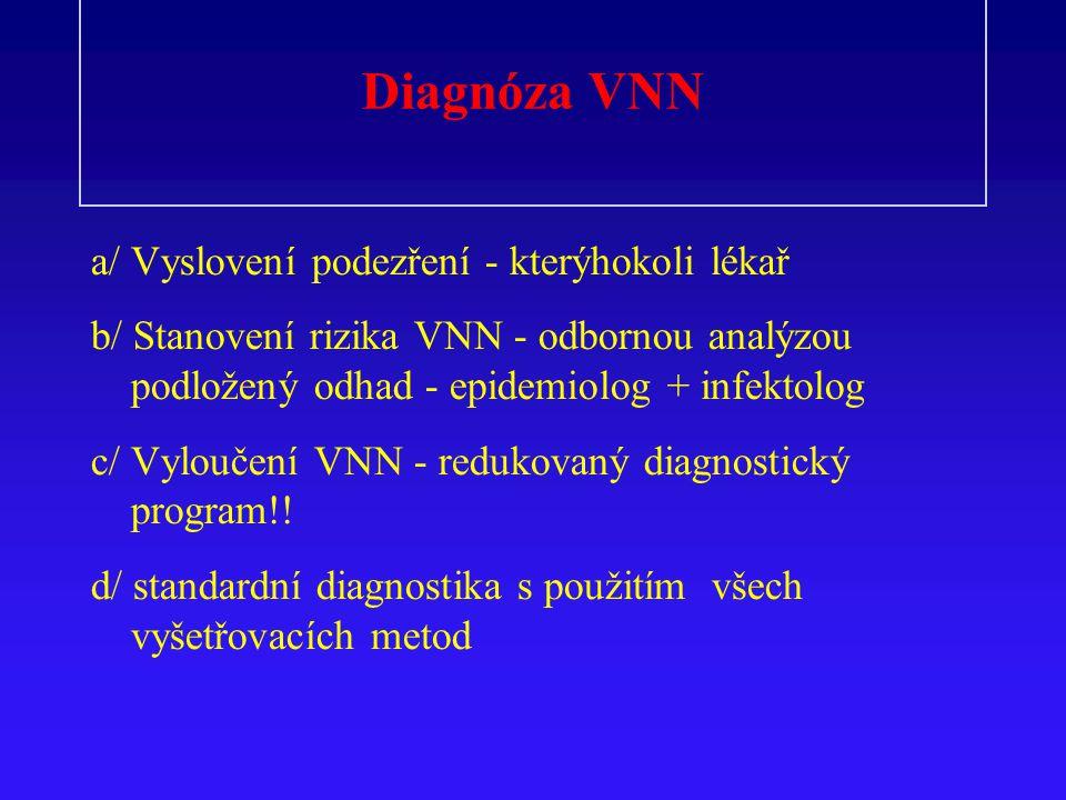 Diagnóza VNN a/Vyslovení podezření - kterýhokoli lékař b/ Stanovení rizika VNN - odbornou analýzou podložený odhad - epidemiolog + infektolog c/ Vylou