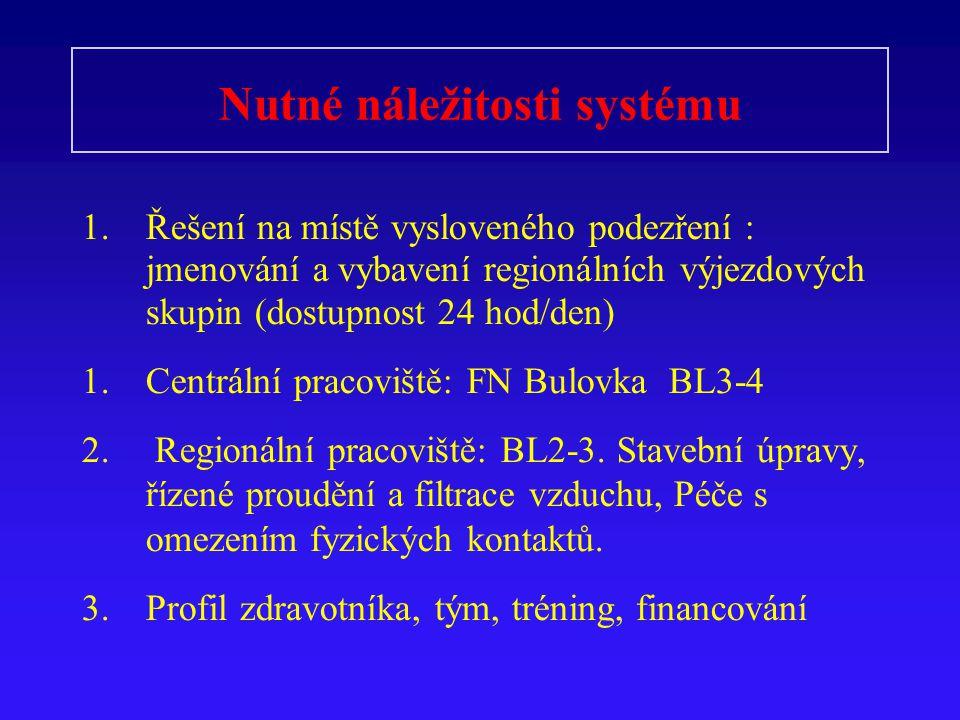 Nutné náležitosti systému 1.Řešení na místě vysloveného podezření : jmenování a vybavení regionálních výjezdových skupin (dostupnost 24 hod/den) 1.