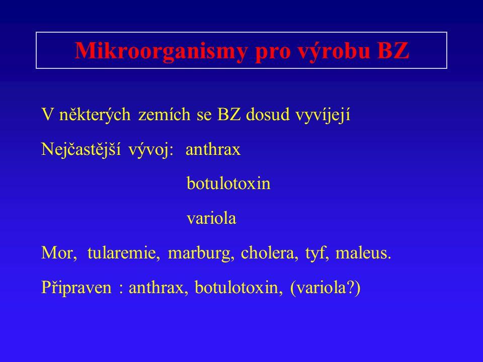 Mikroorganismy pro výrobu BZ V některých zemích se BZ dosud vyvíjejí Nejčastější vývoj: anthrax botulotoxin variola Mor, tularemie, marburg, cholera,