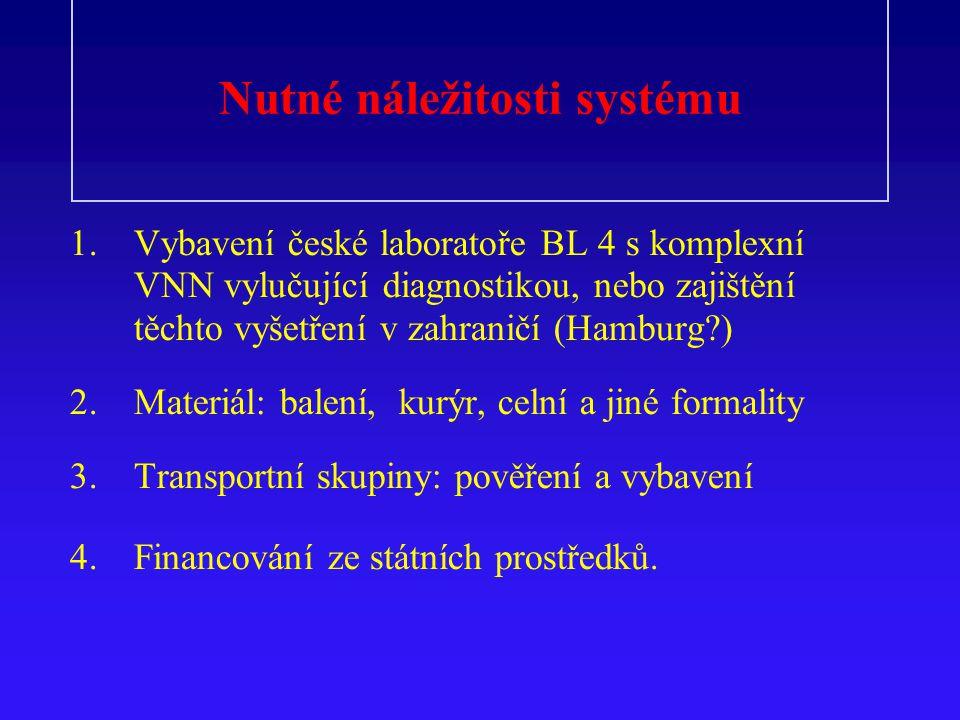 Nutné náležitosti systému 1. Vybavení české laboratoře BL 4 s komplexní VNN vylučující diagnostikou, nebo zajištění těchto vyšetření v zahraničí (Hamb