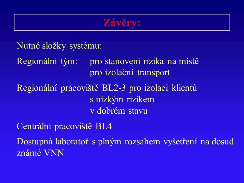 Závěry: Nutné složky systému: Regionální tým: pro stanovení rizika na místě pro izolační transport Regionální pracoviště BL2-3 pro izolaci klientů s n