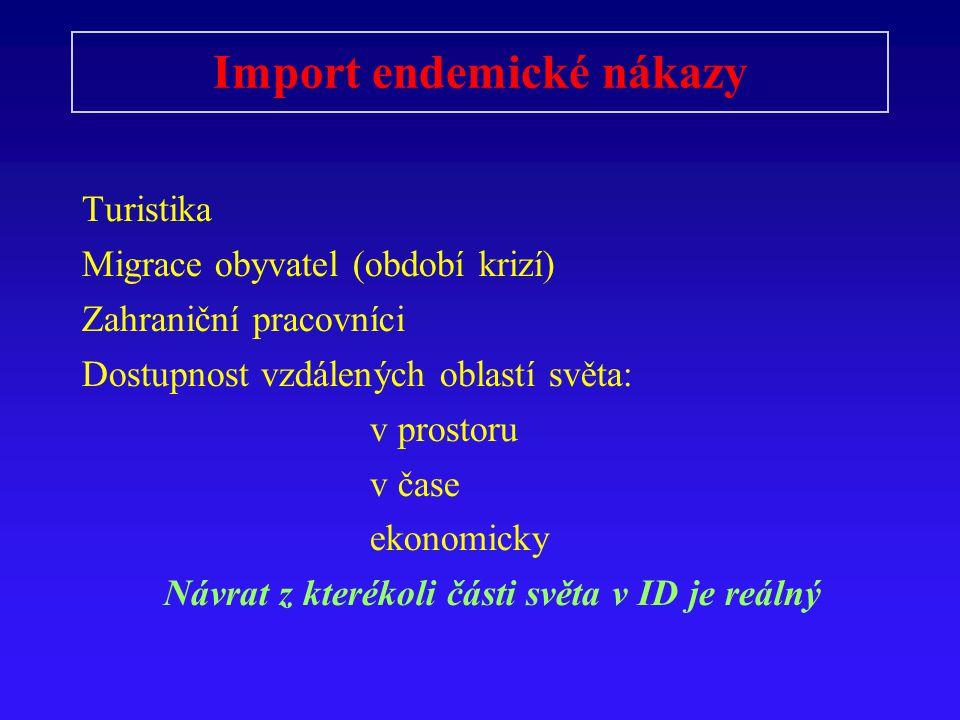 Mezinárodní turistika: příjezdy 1950- 1999  Elsvier 2004 : Infectious Diseases