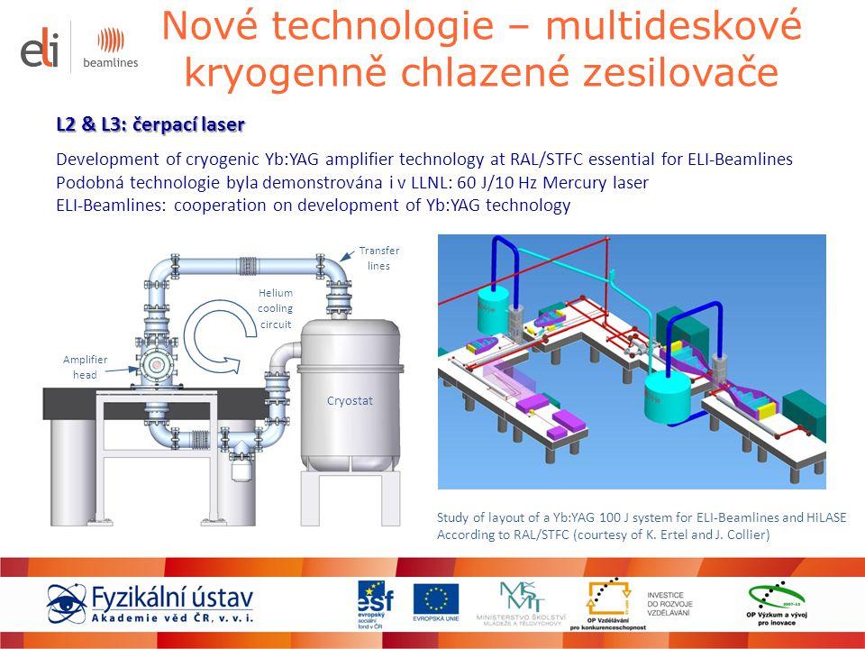 Nové technologie – multideskové kryogenně chlazené zesilovače L2 & L3: čerpací laser Development of cryogenic Yb:YAG amplifier technology at RAL/STFC