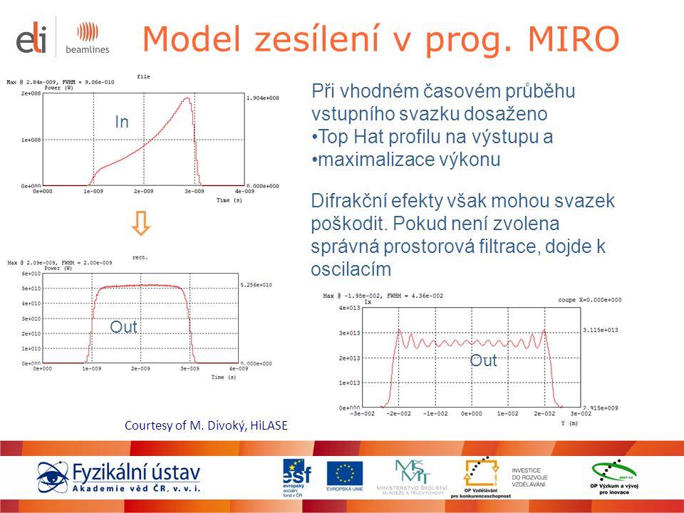 Model zesílení v prog. MIRO In Out Courtesy of M. Divoký, HiLASE Při vhodném časovém průběhu vstupního svazku dosaženo Top Hat profilu na výstupu a ma