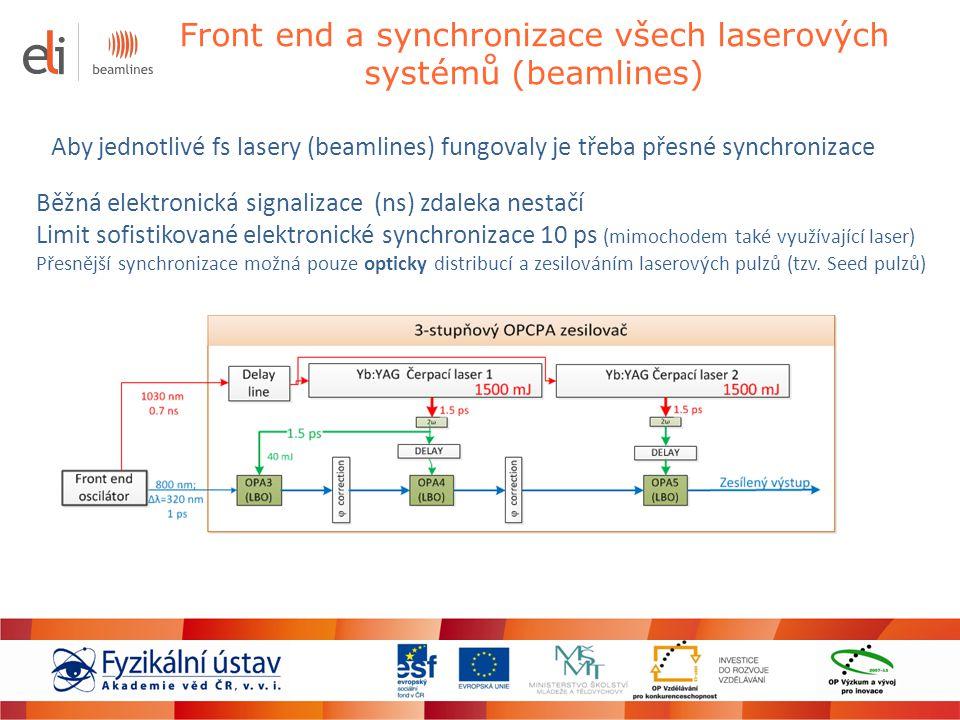 Front end a synchronizace všech laserových systémů (beamlines) Aby jednotlivé fs lasery (beamlines) fungovaly je třeba přesné synchronizace Běžná elek