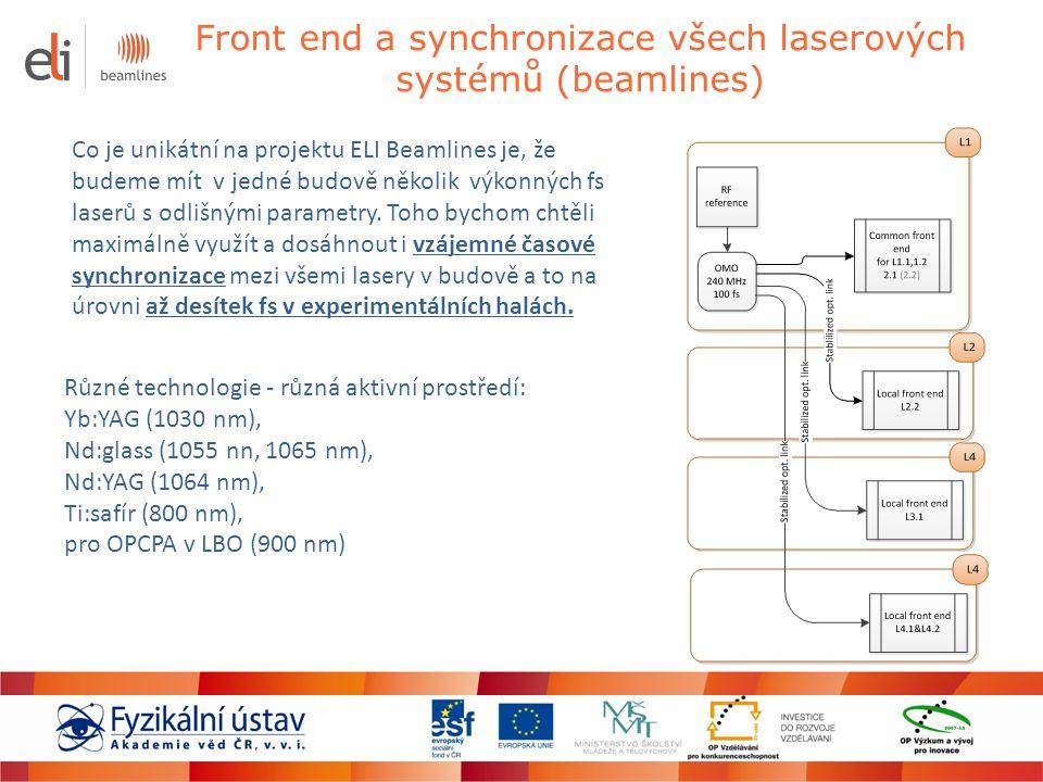 Front end a synchronizace všech laserových systémů (beamlines) Různé technologie - různá aktivní prostředí: Yb:YAG (1030 nm), Nd:glass (1055 nn, 1065