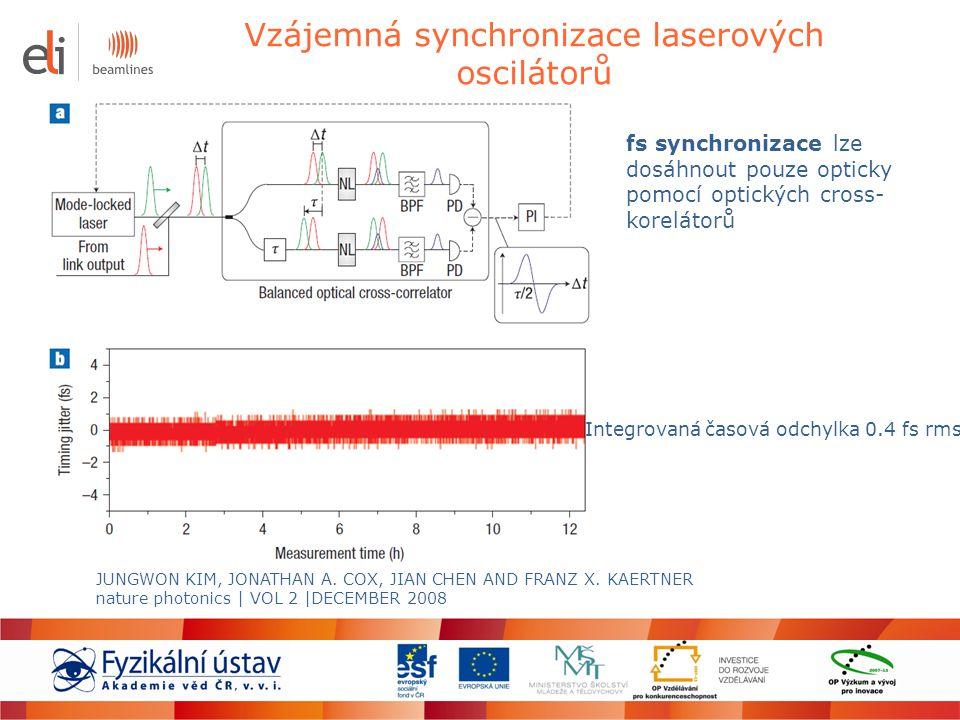 Vzájemná synchronizace laserových oscilátorů fs synchronizace lze dosáhnout pouze opticky pomocí optických cross- korelátorů JUNGWON KIM, JONATHAN A.