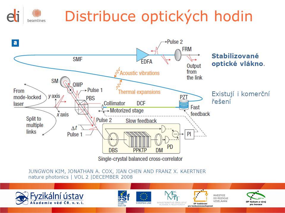 Distribuce optických hodin JUNGWON KIM, JONATHAN A. COX, JIAN CHEN AND FRANZ X. KAERTNER nature photonics | VOL 2 |DECEMBER 2008 Stabilizované optické