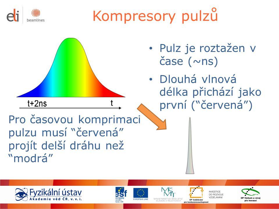 """Kompresory pulzů Pulz je roztažen v čase (~ns) Dlouhá vlnová délka přichází jako první (""""červená"""") Pro časovou komprimaci pulzu musí """"červená"""" projít"""