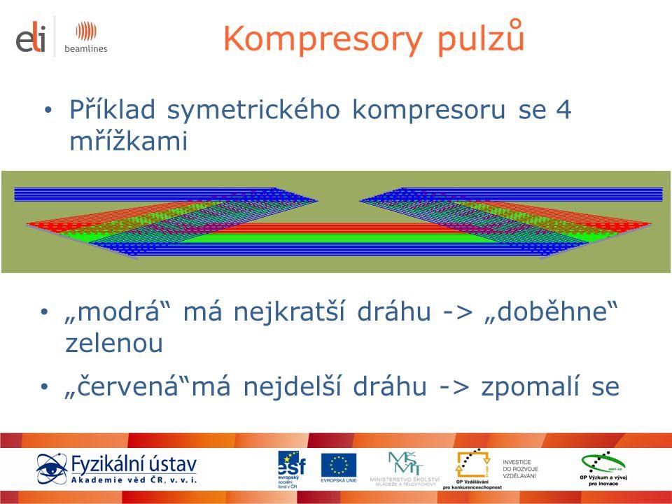"""Kompresory pulzů Příklad symetrického kompresoru se 4 mřížkami """"modrá"""" má nejkratší dráhu -> """"doběhne"""" zelenou """"červená""""má nejdelší dráhu -> zpomalí s"""