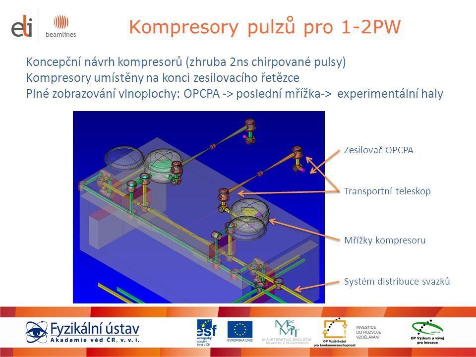 Kompresory pulzů pro 1-2PW Koncepční návrh kompresorů (zhruba 2ns chirpované pulsy) Kompresory umístěny na konci zesilovacího řetězce Plné zobrazování
